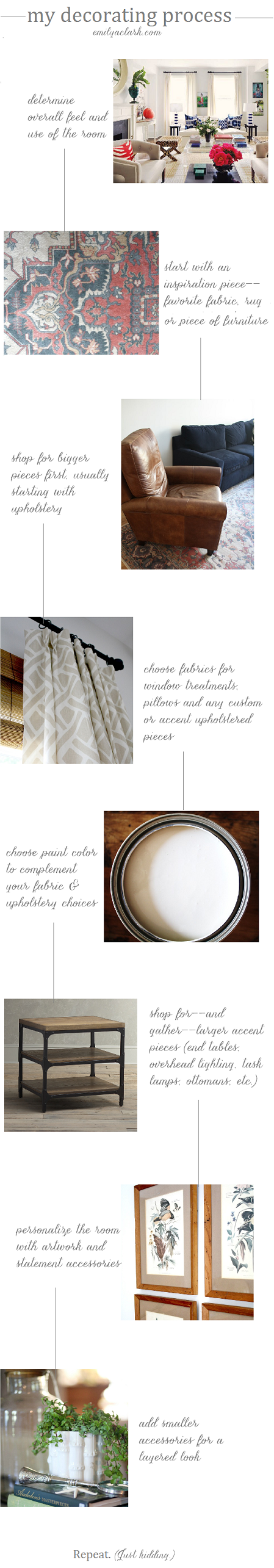 My decorating process (via EmilyAClark.com)