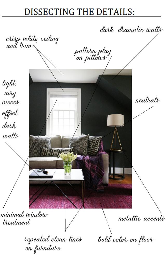 Modern, moody living room details