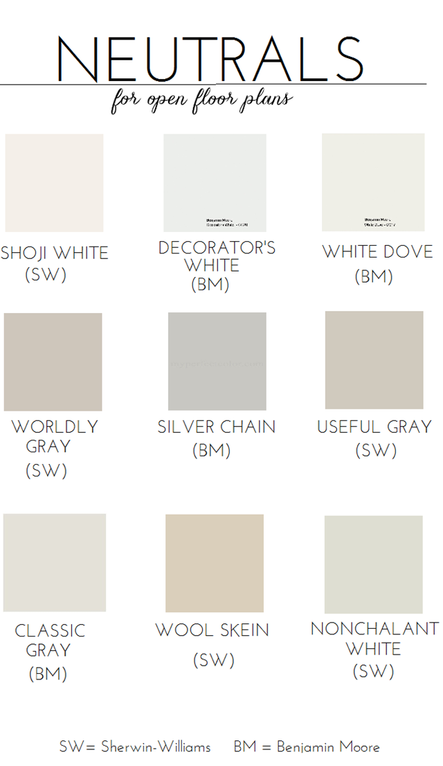 Choosing paint for an open floor plan emily a clark for Neutral color paint schemes
