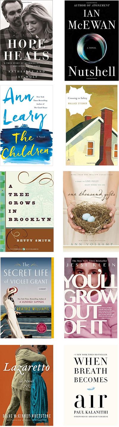 Books I've Read Winter 2017
