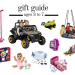 GIFT GUIDE 2017: Things My Kids Like