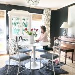 Do You Still Use (or Have) a Home Office?